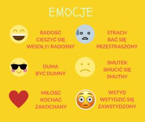 A1 A2 Emocje – słownictwo i mówienie