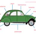 car in Polish